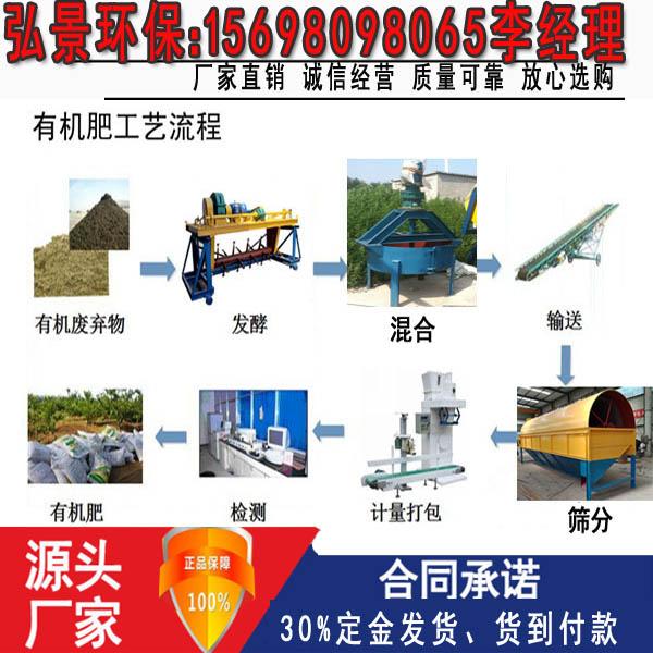 小型肥料厂翻堆机有机肥工程1万吨配置明细